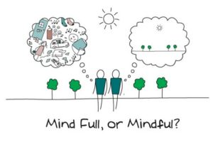 Mindfulness is Medicine
