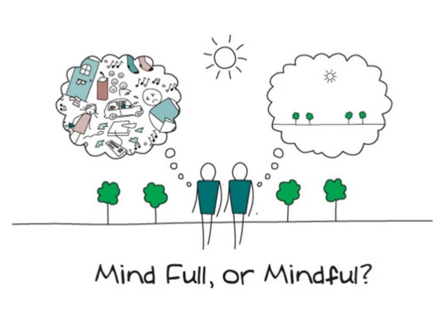 Image result for mindfulness pictures
